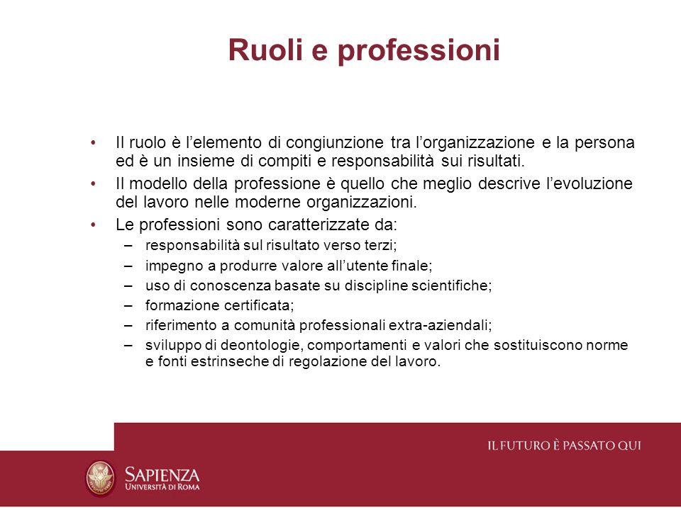 Ruoli e professioni Il ruolo è lelemento di congiunzione tra lorganizzazione e la persona ed è un insieme di compiti e responsabilità sui risultati.