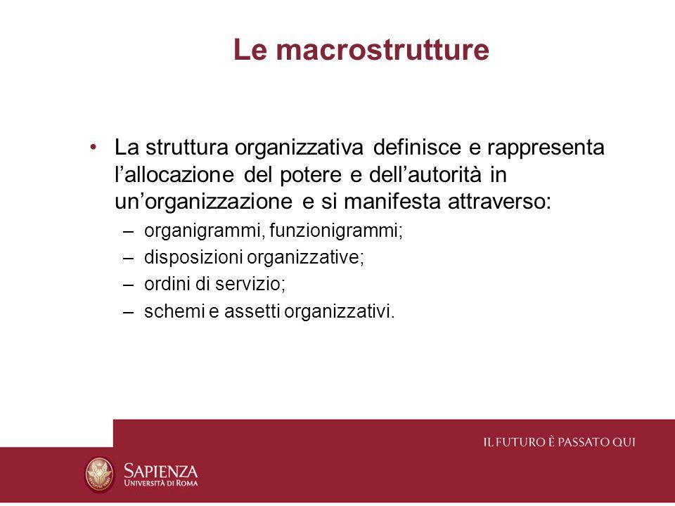 Le macrostrutture La struttura organizzativa definisce e rappresenta lallocazione del potere e dellautorità in unorganizzazione e si manifesta attraverso: –organigrammi, funzionigrammi; –disposizioni organizzative; –ordini di servizio; –schemi e assetti organizzativi.