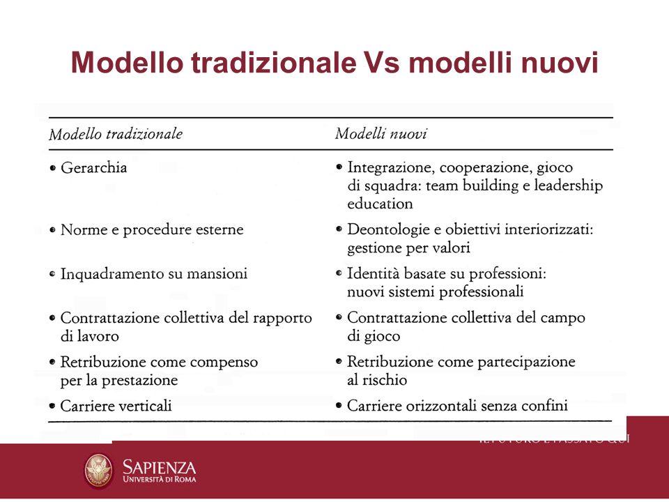 Modello tradizionale Vs modelli nuovi