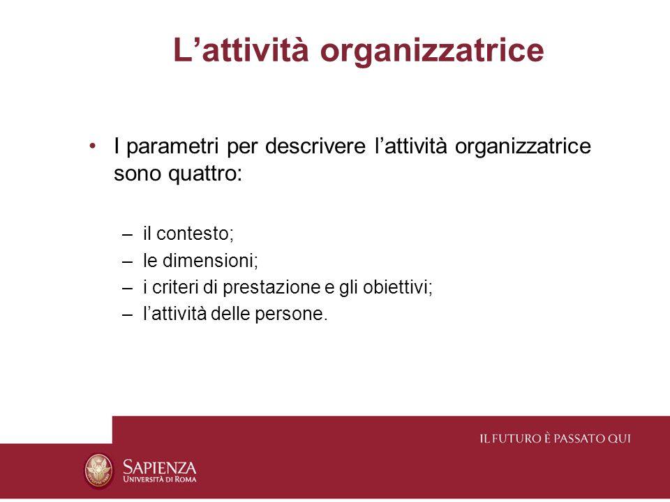 Lattività organizzatrice I parametri per descrivere lattività organizzatrice sono quattro: –il contesto; –le dimensioni; –i criteri di prestazione e gli obiettivi; –lattività delle persone.