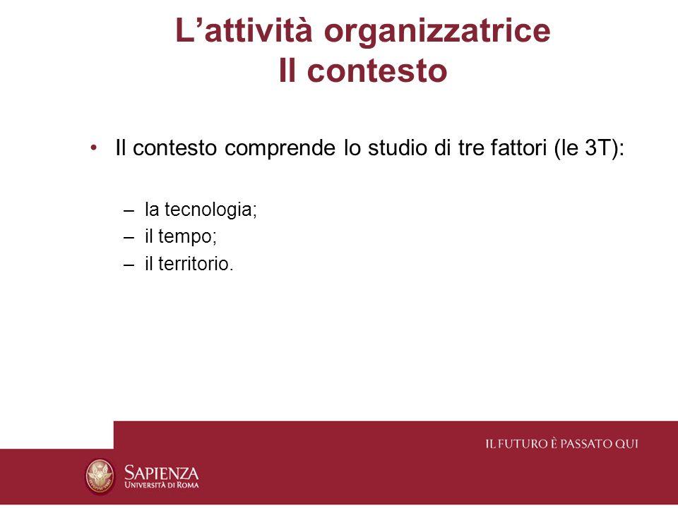 Lattività organizzatrice Le dimensioni Le dimensioni dellattività organizzatrice sono quattro (le 4C): –la cooperazione; –la comunicazione; –le conoscenze; –la comunità.