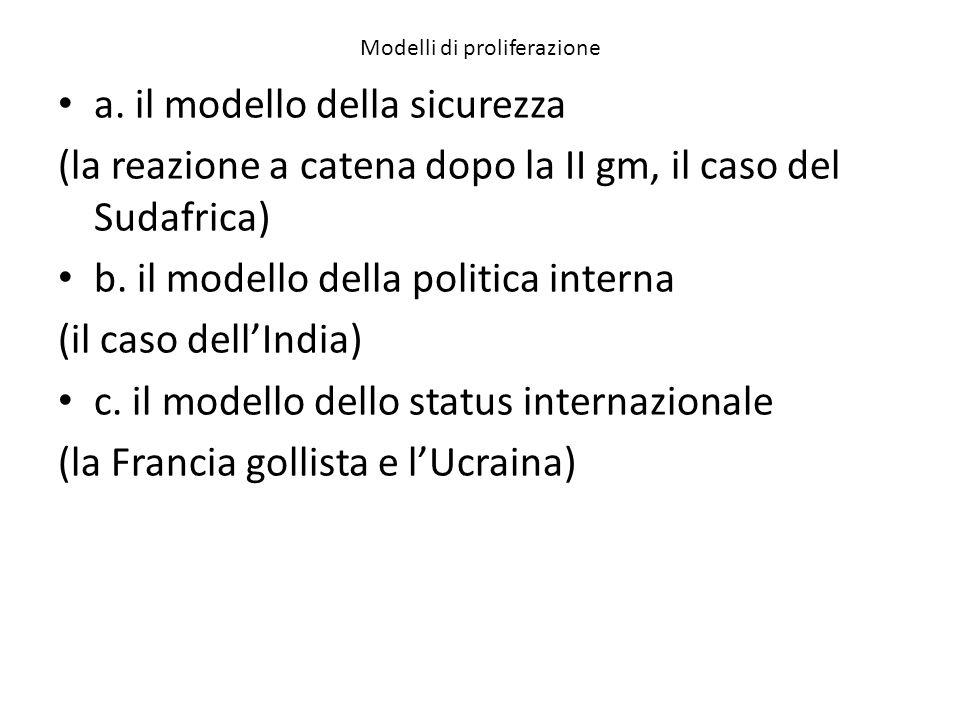 Modelli di proliferazione a.
