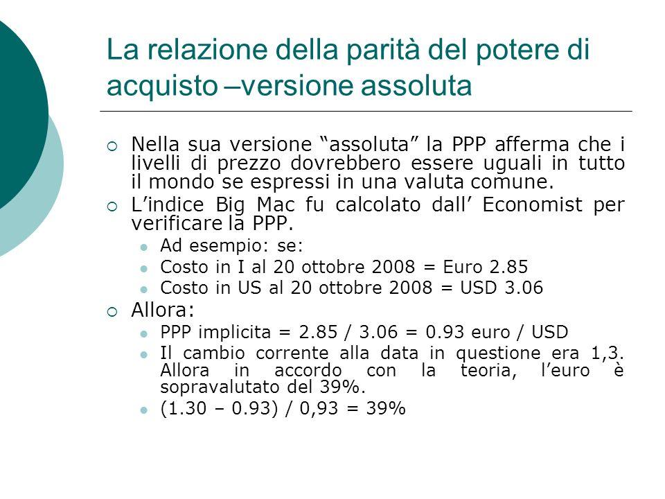 La relazione della parità del potere di acquisto –versione assoluta Nella sua versione assoluta la PPP afferma che i livelli di prezzo dovrebbero esse