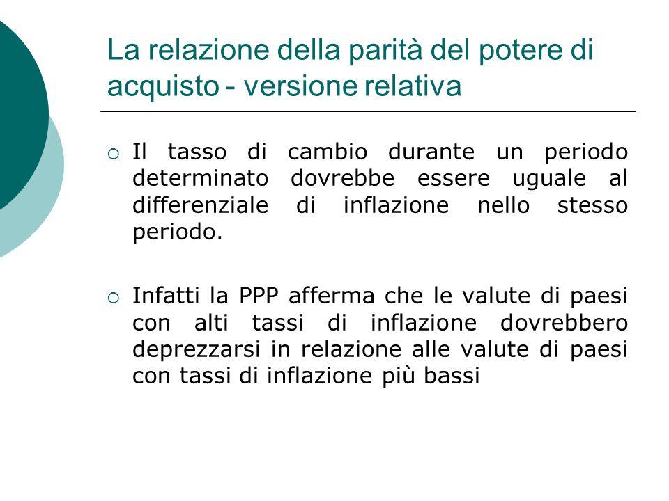 La relazione della parità del potere di acquisto - versione relativa Il tasso di cambio durante un periodo determinato dovrebbe essere uguale al diffe