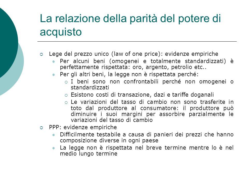 La relazione della parità del potere di acquisto Lege del prezzo unico (law of one price): evidenze empiriche Per alcuni beni (omogenei e totalmente s
