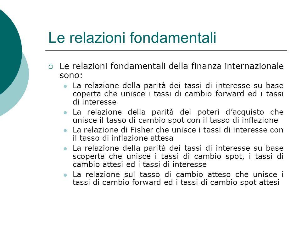 Le relazioni fondamentali Le relazioni fondamentali della finanza internazionale sono: La relazione della parità dei tassi di interesse su base copert