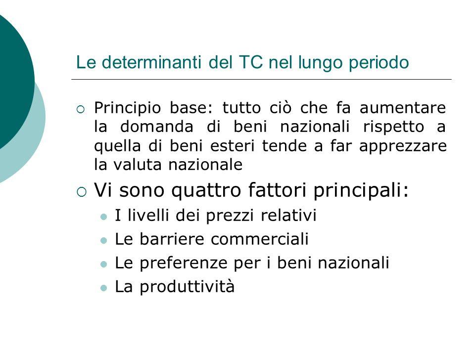 Le determinanti del TC nel lungo periodo Principio base: tutto ciò che fa aumentare la domanda di beni nazionali rispetto a quella di beni esteri tend
