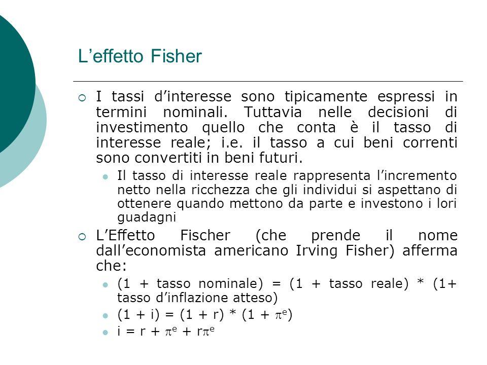 Leffetto Fisher I tassi dinteresse sono tipicamente espressi in termini nominali. Tuttavia nelle decisioni di investimento quello che conta è il tasso