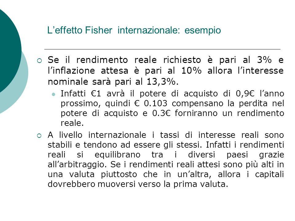 Leffetto Fisher internazionale: esempio Se il rendimento reale richiesto è pari al 3% e linflazione attesa è pari al 10% allora linteresse nominale sa
