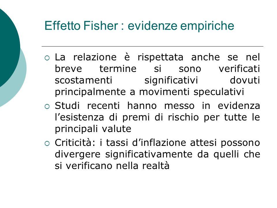 Effetto Fisher : evidenze empiriche La relazione è rispettata anche se nel breve termine si sono verificati scostamenti significativi dovuti principal