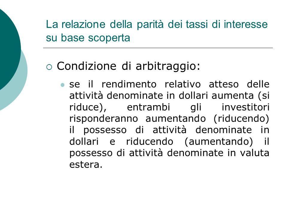 Condizione di arbitraggio: se il rendimento relativo atteso delle attività denominate in dollari aumenta (si riduce), entrambi gli investitori rispond