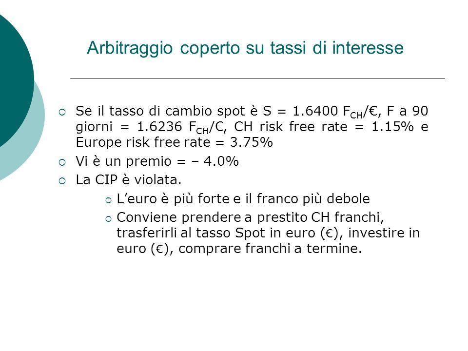 Arbitraggio coperto su tassi di interesse Se il tasso di cambio spot è S = 1.6400 F CH /, F a 90 giorni = 1.6236 F CH /, CH risk free rate = 1.15% e E