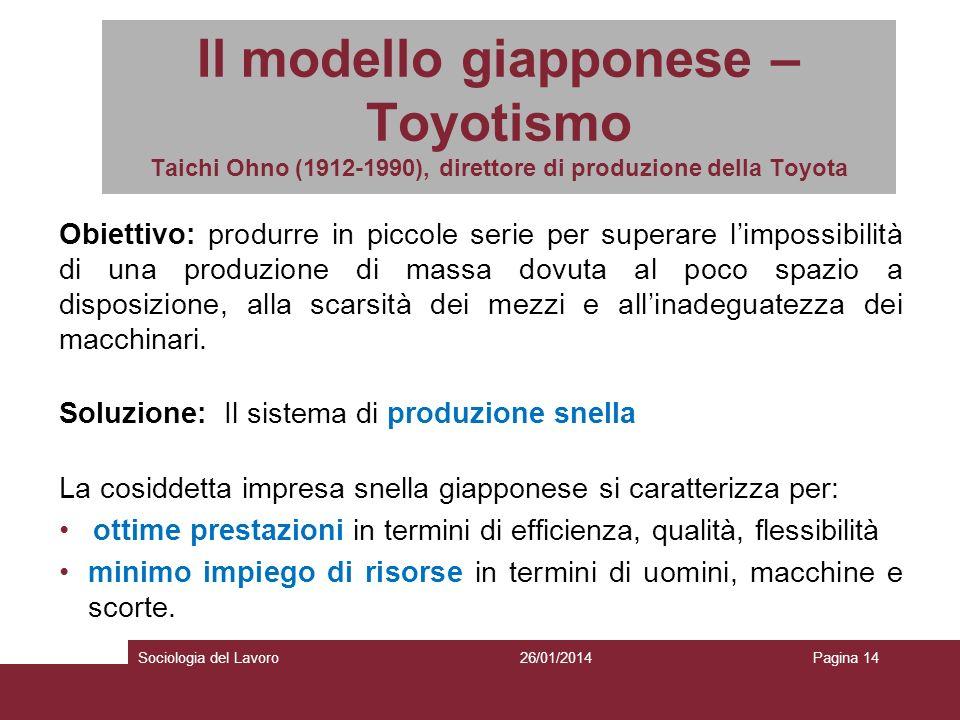 Il modello giapponese – Toyotismo Taichi Ohno (1912-1990), direttore di produzione della Toyota Obiettivo: produrre in piccole serie per superare limp