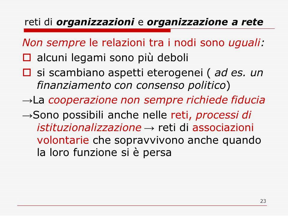 23 reti di organizzazioni e organizzazione a rete Non sempre le relazioni tra i nodi sono uguali: alcuni legami sono più deboli si scambiano aspetti eterogenei ( ad es.