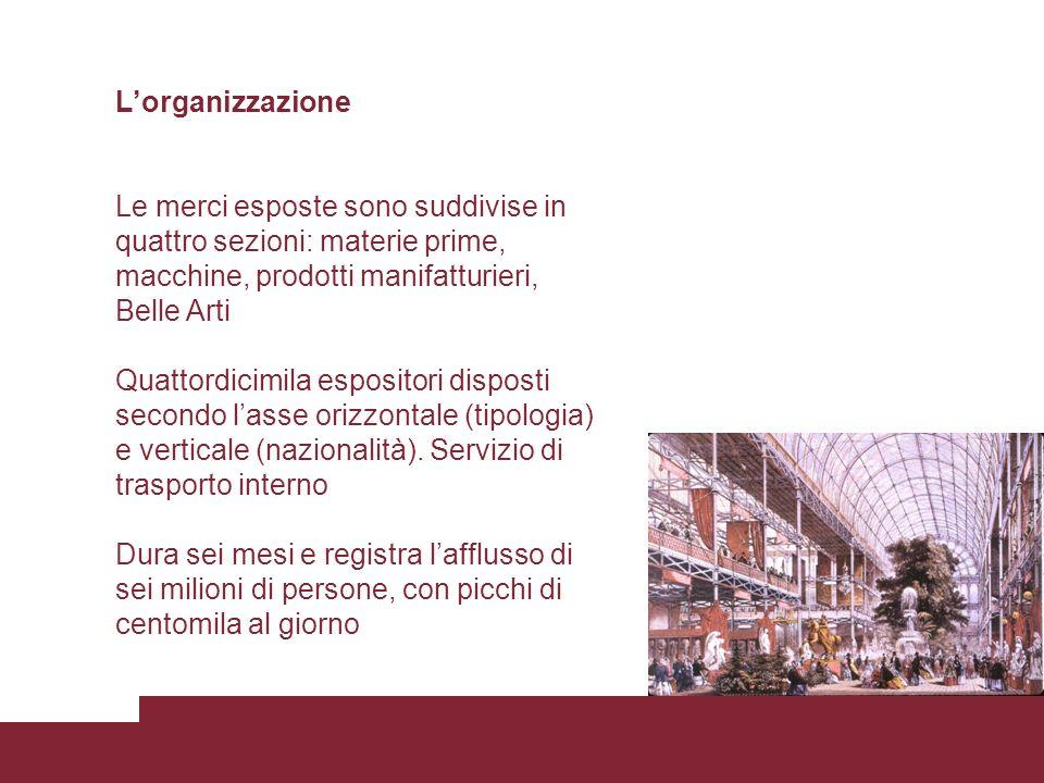 Lorganizzazione Le merci esposte sono suddivise in quattro sezioni: materie prime, macchine, prodotti manifatturieri, Belle Arti Quattordicimila espos