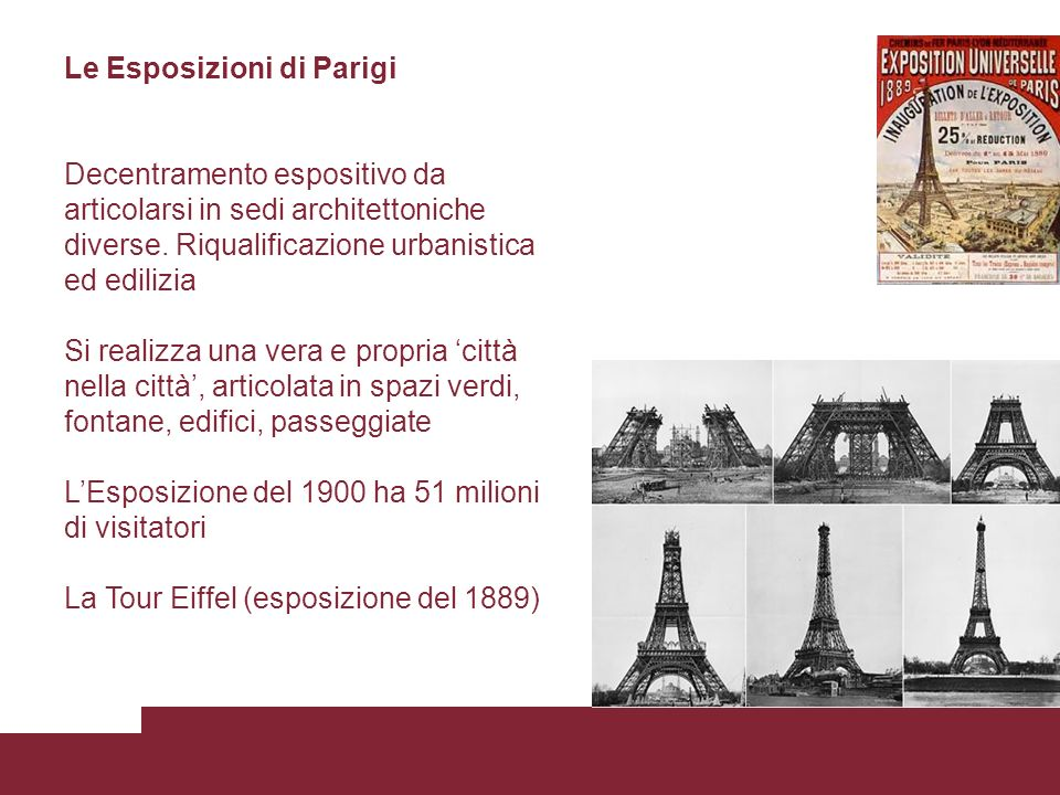 Le Esposizioni di Parigi Decentramento espositivo da articolarsi in sedi architettoniche diverse. Riqualificazione urbanistica ed edilizia Si realizza