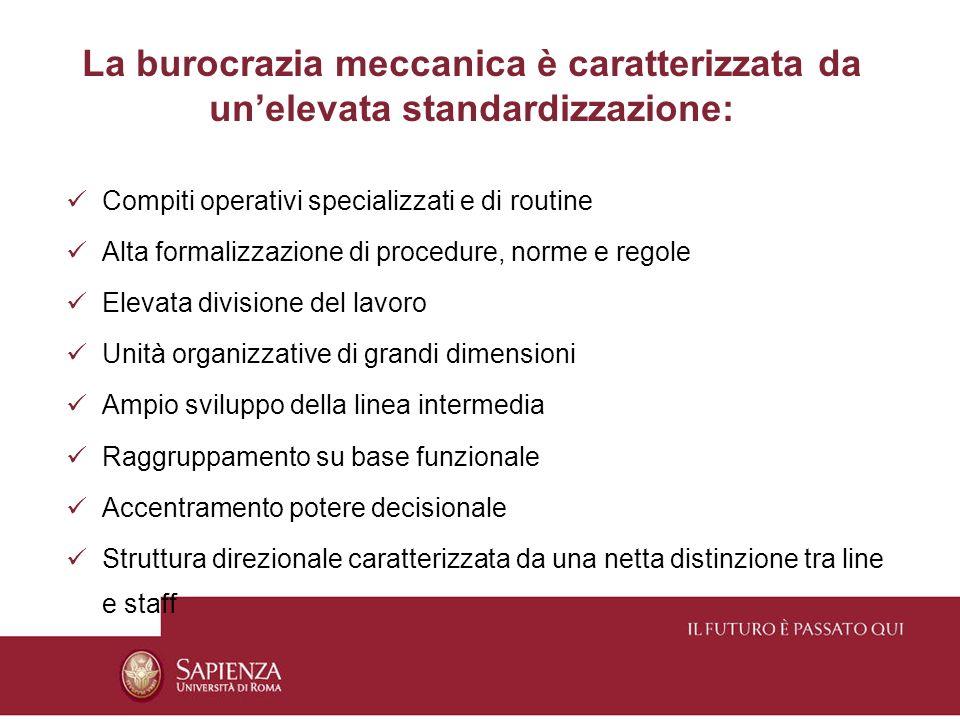 Burocrazia meccanica incarna pienamente la teoria classica dellorganizzazione Autorità formale fluisce attraverso una gerarchia chiaramente definita (principio dellunità del comando) N.B.