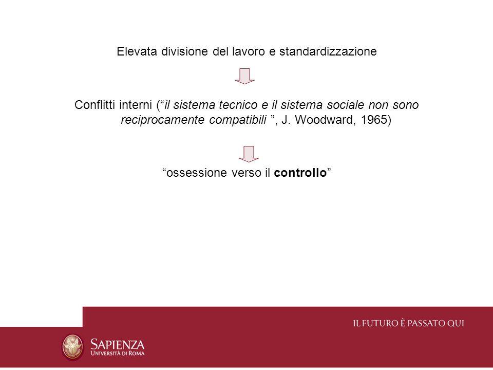 Elevata divisione del lavoro e standardizzazione Conflitti interni (il sistema tecnico e il sistema sociale non sono reciprocamente compatibili, J.