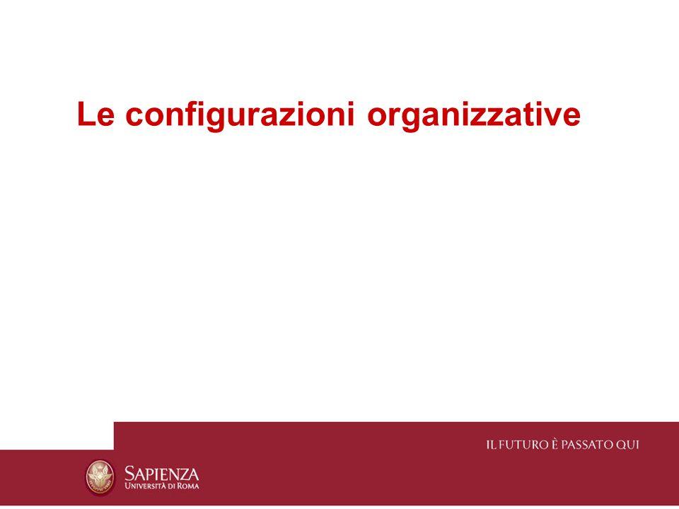 Le configurazioni organizzative