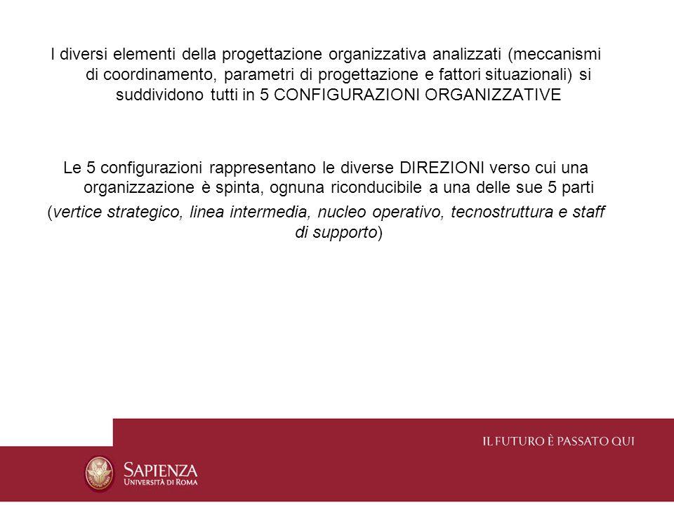 I diversi elementi della progettazione organizzativa analizzati (meccanismi di coordinamento, parametri di progettazione e fattori situazionali) si su