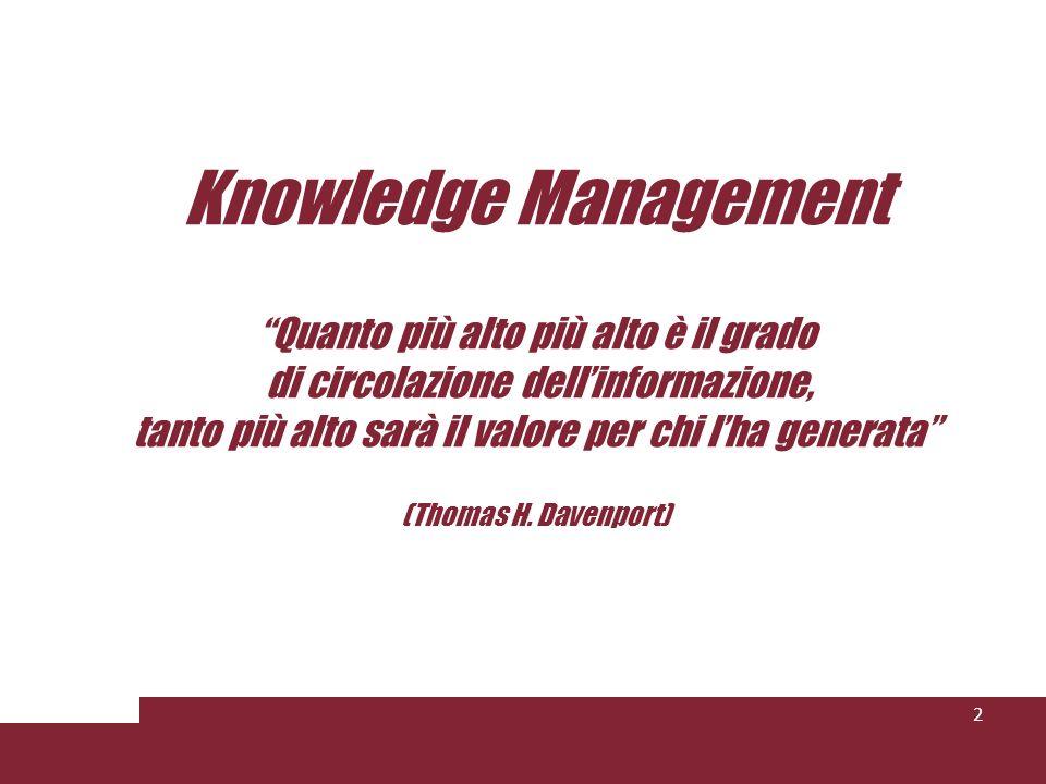 Knowledge Management Quanto più alto più alto è il grado di circolazione dellinformazione, tanto più alto sarà il valore per chi lha generata (Thomas H.