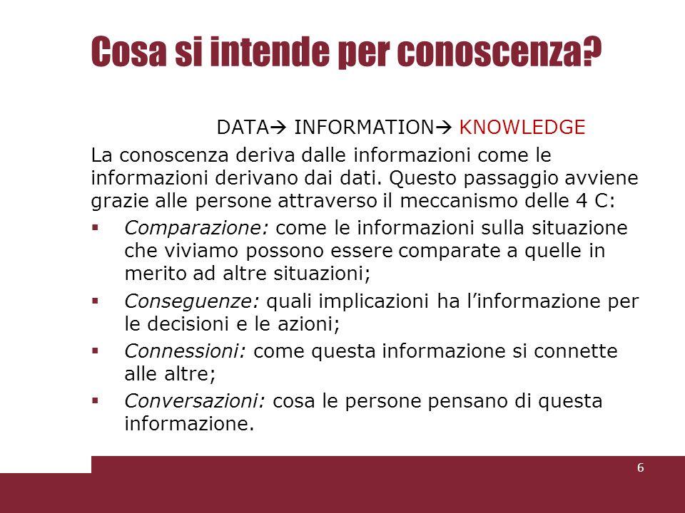Cosa si intende per conoscenza.