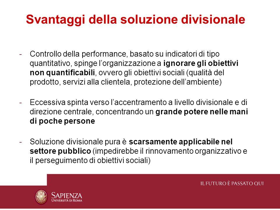 Svantaggi della soluzione divisionale -Controllo della performance, basato su indicatori di tipo quantitativo, spinge lorganizzazione a ignorare gli o
