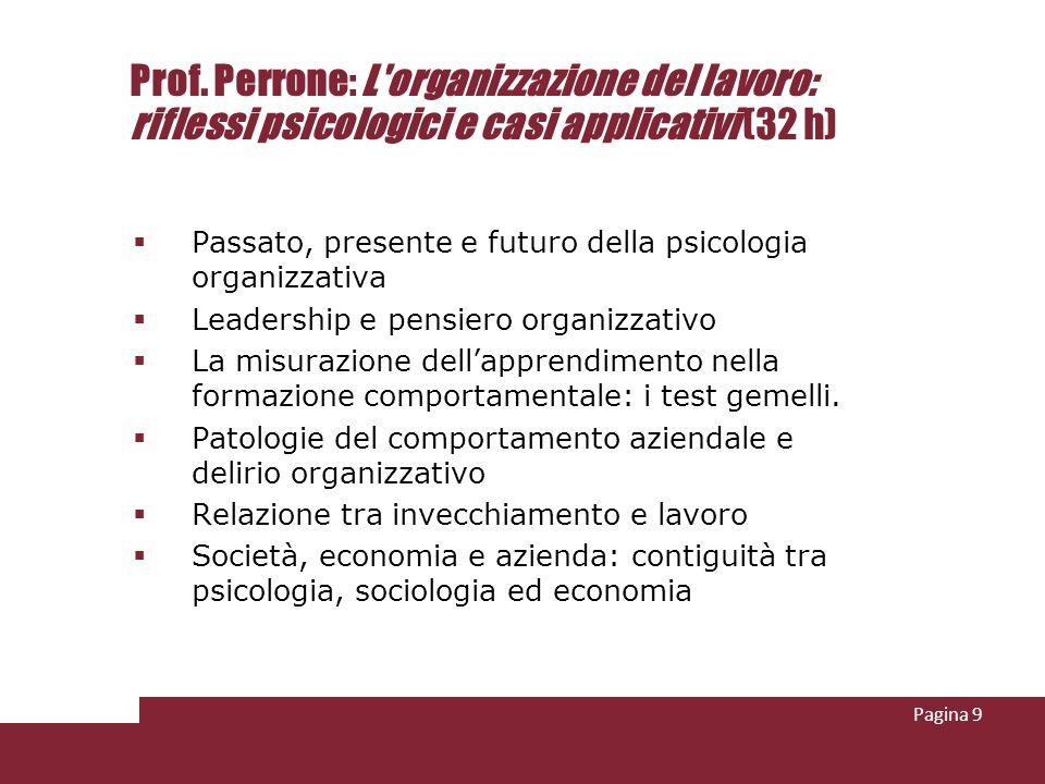 Testi di riferimento Francesco Perrone, Psicologia manageriale e del lavoro, Utet Università (172 pagine).