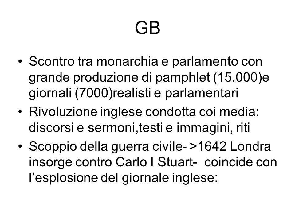 GB Scontro tra monarchia e parlamento con grande produzione di pamphlet (15.000)e giornali (7000)realisti e parlamentari Rivoluzione inglese condotta