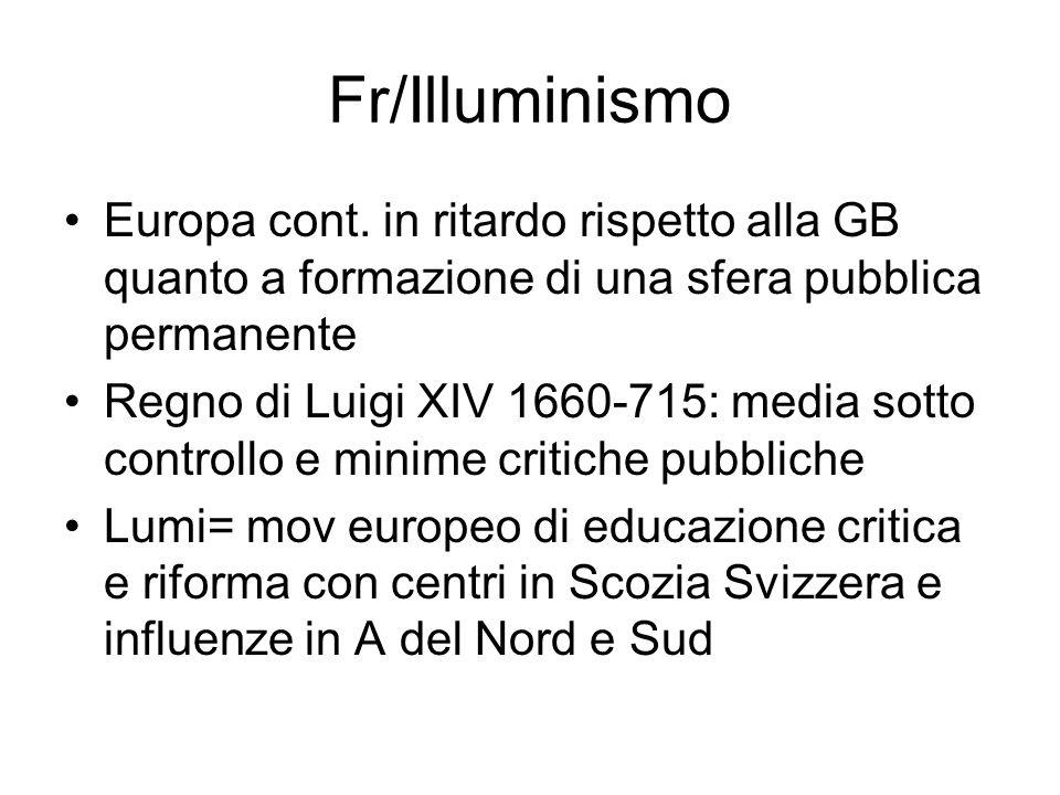 Fr/Illuminismo Europa cont. in ritardo rispetto alla GB quanto a formazione di una sfera pubblica permanente Regno di Luigi XIV 1660-715: media sotto