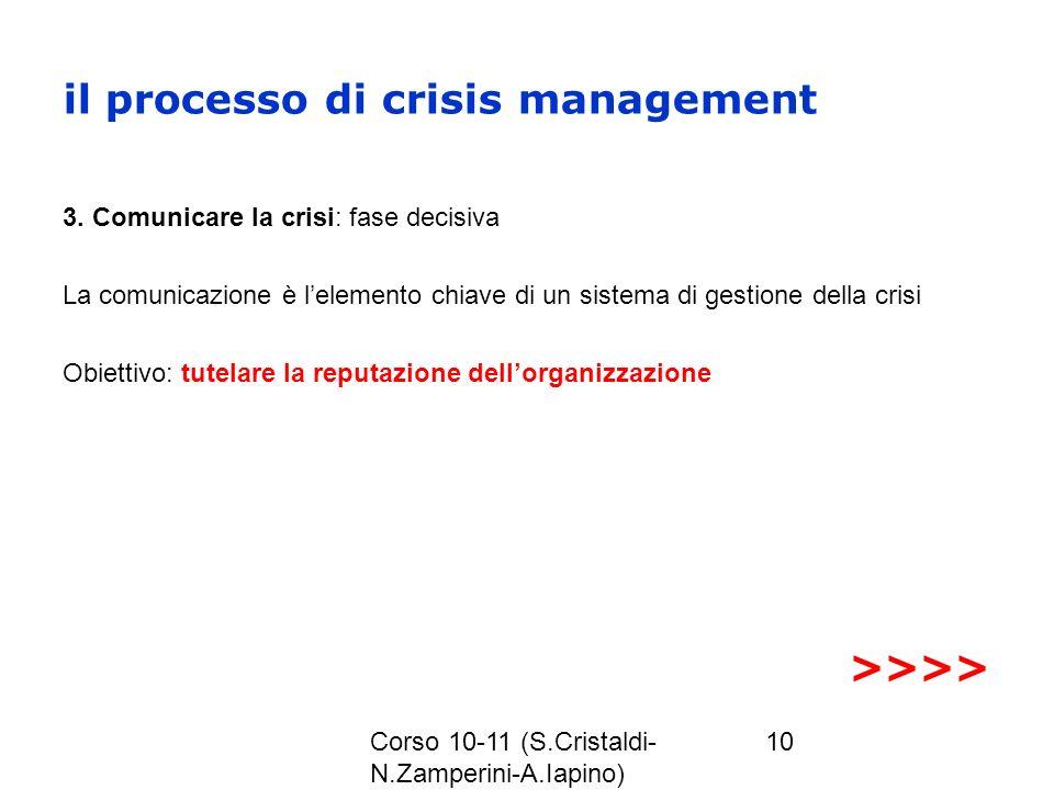 Corso 10-11 (S.Cristaldi- N.Zamperini-A.Iapino) 10 il processo di crisis management 3. Comunicare la crisi: fase decisiva La comunicazione è lelemento