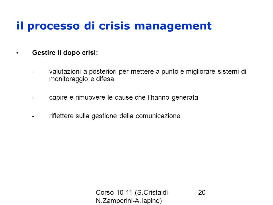 Corso 10-11 (S.Cristaldi- N.Zamperini-A.Iapino) 20 il processo di crisis management Gestire il dopo crisi: - valutazioni a posteriori per mettere a pu