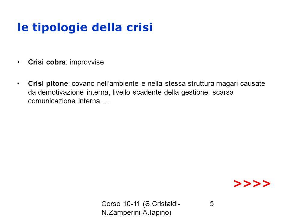 Corso 10-11 (S.Cristaldi- N.Zamperini-A.Iapino) 5 le tipologie della crisi Crisi cobra: improvvise Crisi pitone: covano nellambiente e nella stessa st