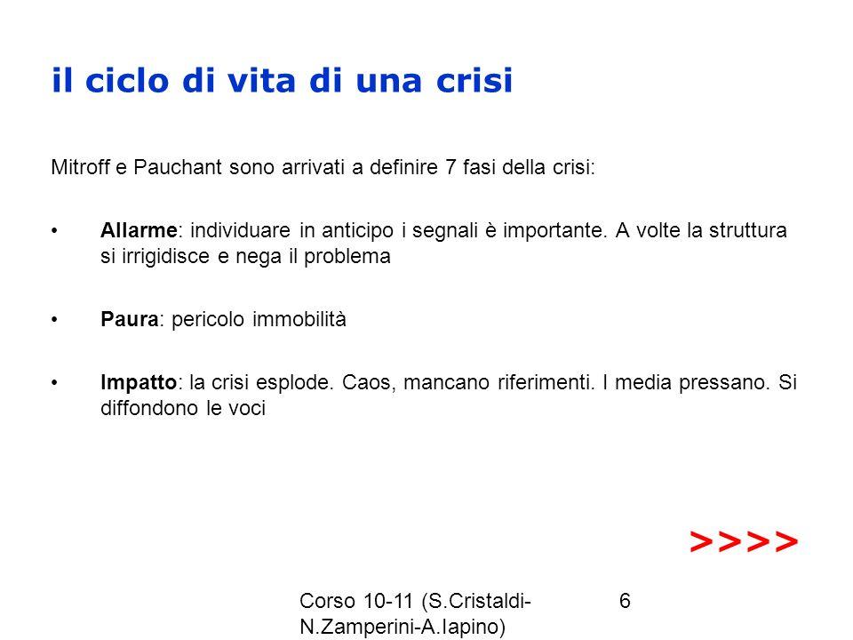 Corso 10-11 (S.Cristaldi- N.Zamperini-A.Iapino) 6 il ciclo di vita di una crisi Mitroff e Pauchant sono arrivati a definire 7 fasi della crisi: Allarm