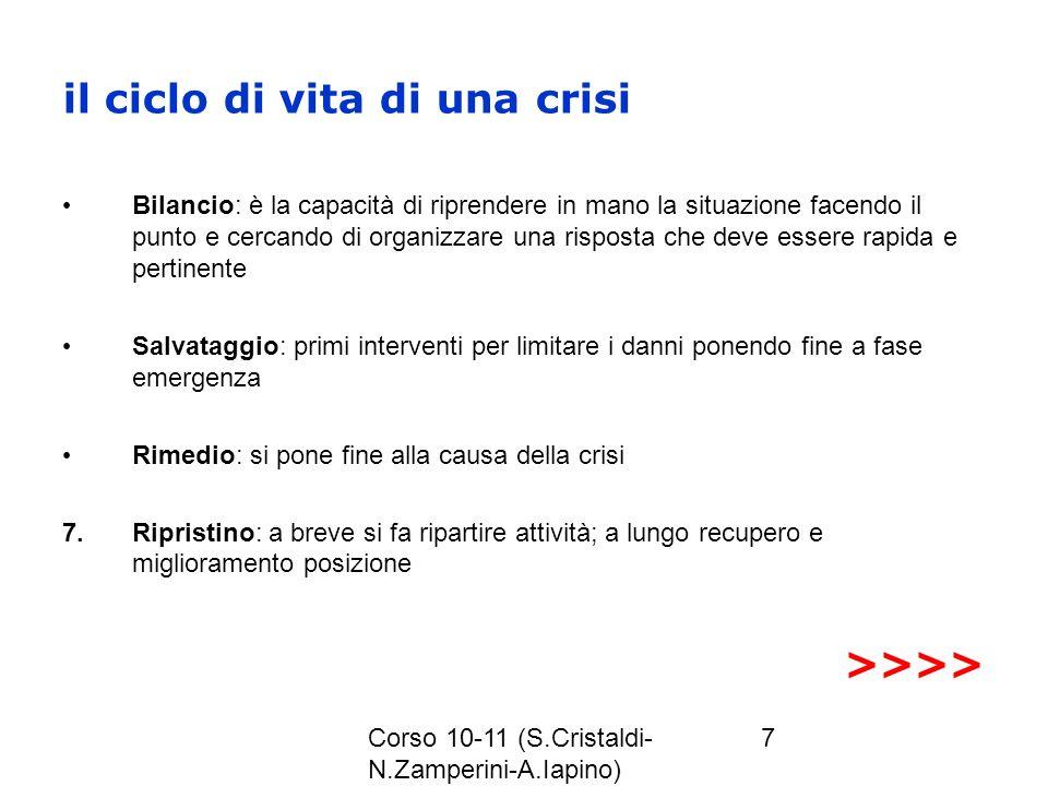Corso 10-11 (S.Cristaldi- N.Zamperini-A.Iapino) 7 il ciclo di vita di una crisi Bilancio: è la capacità di riprendere in mano la situazione facendo il