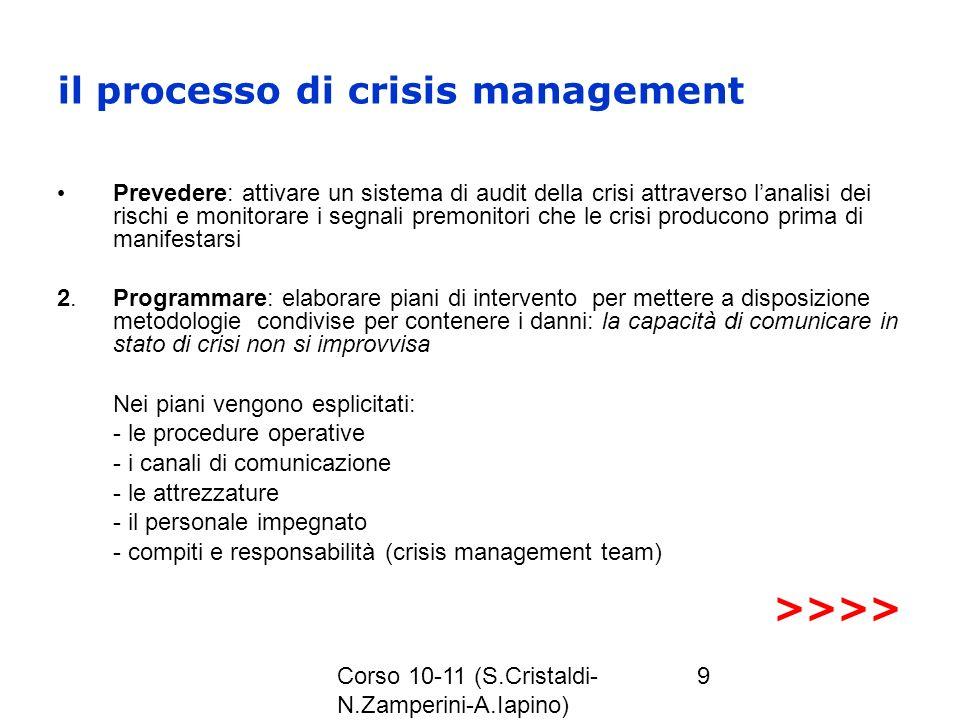 Corso 10-11 (S.Cristaldi- N.Zamperini-A.Iapino) 9 il processo di crisis management Prevedere: attivare un sistema di audit della crisi attraverso lana