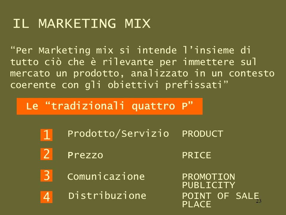 IL MARKETING MIX Per Marketing mix si intende linsieme di tutto ciò che è rilevante per immettere sul mercato un prodotto, analizzato in un contesto coerente con gli obiettivi prefissati Prodotto/Servizio PRODUCT Prezzo PRICE Comunicazione PROMOTION PUBLICITY Distribuzione POINT OF SALE PLACE 2 1 4 3 Le tradizionali quattro P 23