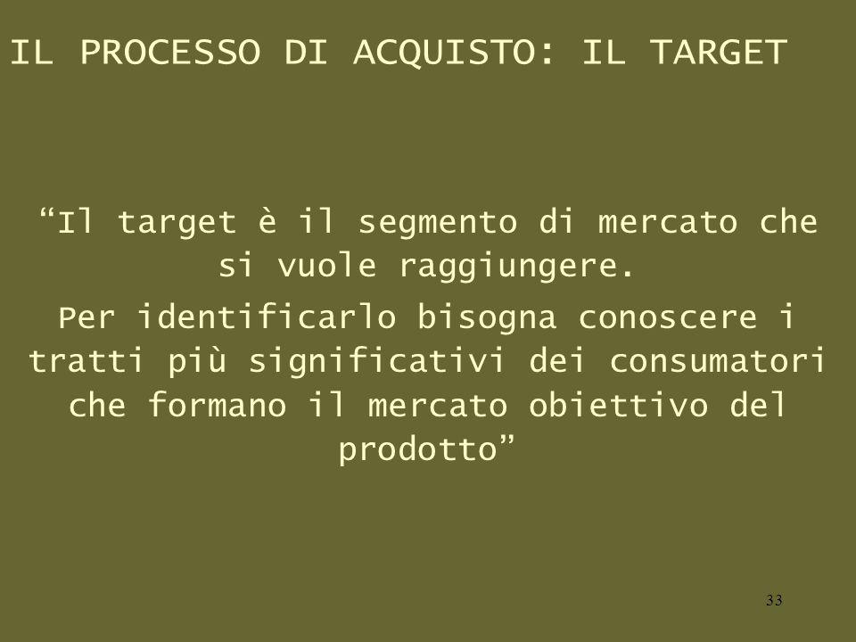 IL PROCESSO DI ACQUISTO: IL TARGET Il target è il segmento di mercato che si vuole raggiungere.