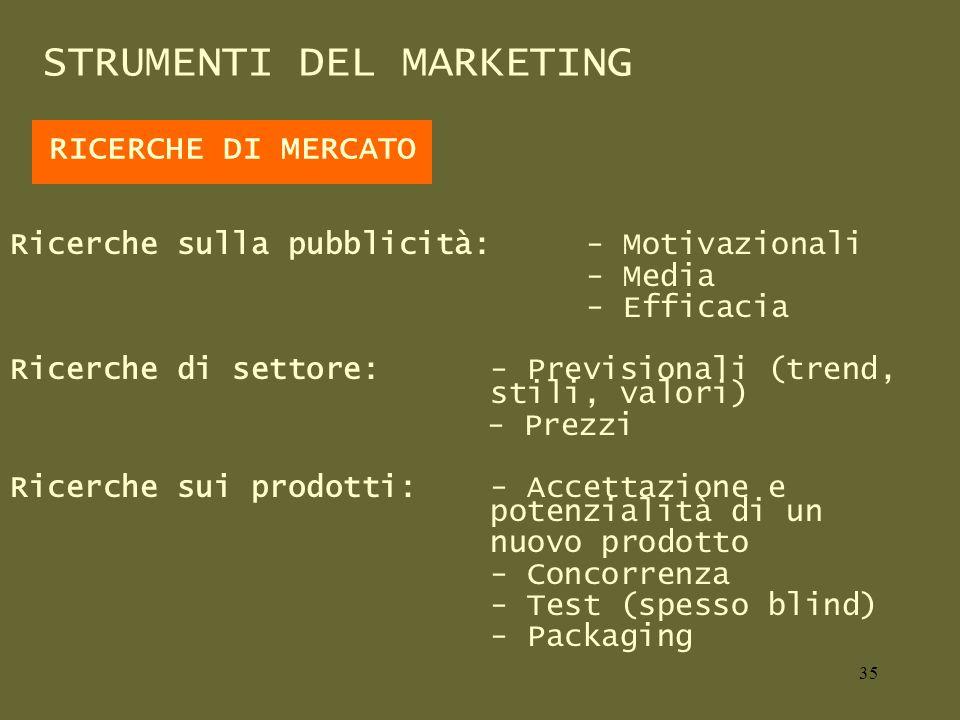 STRUMENTI DEL MARKETING Ricerche sulla pubblicità: - Motivazionali - Media - Efficacia Ricerche di settore:- Previsionali (trend, stili, valori) - Prezzi Ricerche sui prodotti:- Accettazione e potenzialità di un nuovo prodotto - Concorrenza - Test (spesso blind) - Packaging RICERCHE DI MERCATO 35