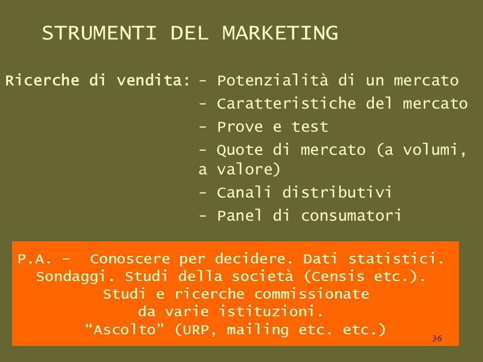 STRUMENTI DEL MARKETING Ricerche di vendita:- Potenzialità di un mercato - Caratteristiche del mercato - Prove e test - Quote di mercato (a volumi, a valore) - Canali distributivi - Panel di consumatori P.A.
