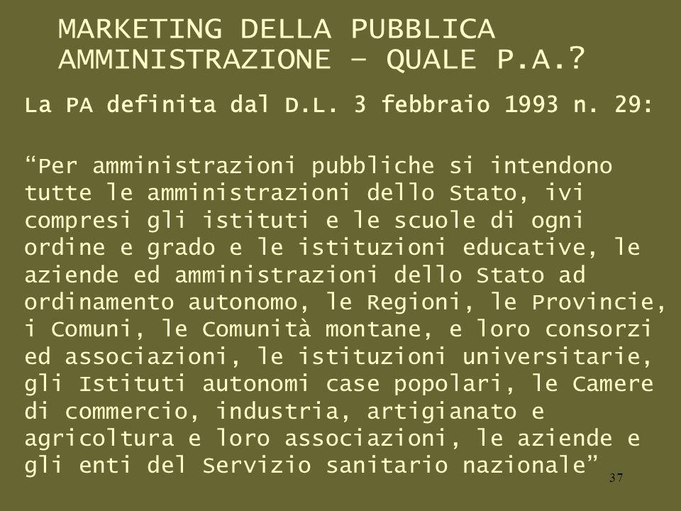 MARKETING DELLA PUBBLICA AMMINISTRAZIONE – QUALE P.A..