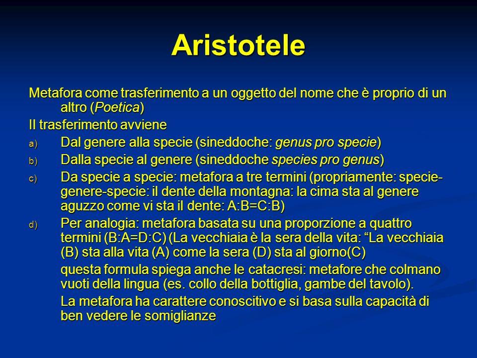 Aristotele Metafora come trasferimento a un oggetto del nome che è proprio di un altro (Poetica) Il trasferimento avviene a) Dal genere alla specie (s