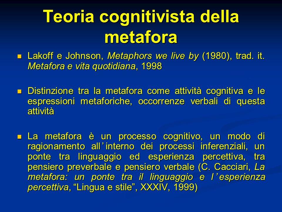Teoria cognitivista della metafora Lakoff e Johnson, Metaphors we live by (1980), trad. it. Metafora e vita quotidiana, 1998 Lakoff e Johnson, Metapho