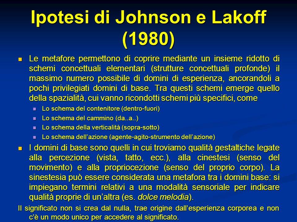 Ipotesi di Johnson e Lakoff (1980) Le metafore permettono di coprire mediante un insieme ridotto di schemi concettuali elementari (strutture concettua