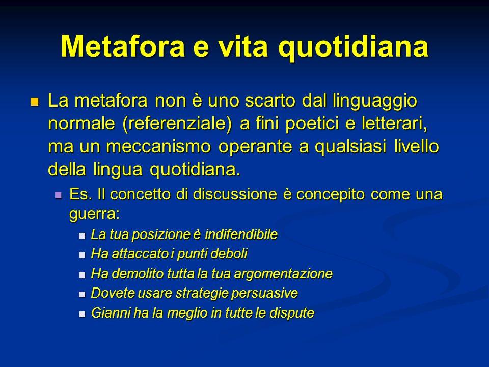 Metafora e vita quotidiana La metafora non è uno scarto dal linguaggio normale (referenziale) a fini poetici e letterari, ma un meccanismo operante a