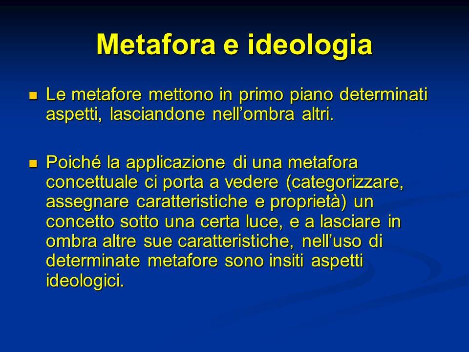 Metafora e ideologia Le metafore mettono in primo piano determinati aspetti, lasciandone nellombra altri. Le metafore mettono in primo piano determina