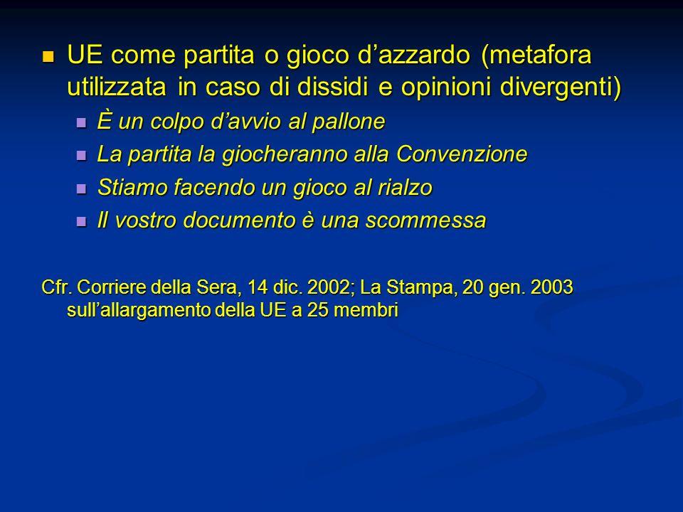 UE come partita o gioco dazzardo (metafora utilizzata in caso di dissidi e opinioni divergenti) UE come partita o gioco dazzardo (metafora utilizzata
