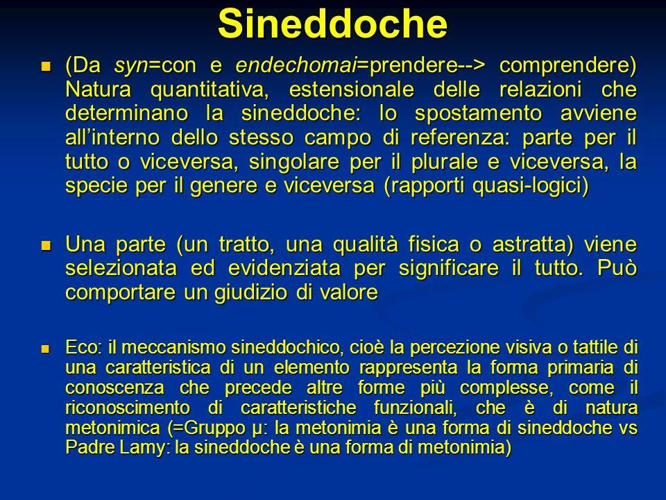 Sineddoche (Da syn=con e endechomai=prendere--> comprendere) Natura quantitativa, estensionale delle relazioni che determinano la sineddoche: lo spost