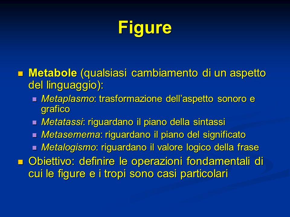 Figure Metabole (qualsiasi cambiamento di un aspetto del linguaggio): Metabole (qualsiasi cambiamento di un aspetto del linguaggio): Metaplasmo: trasf
