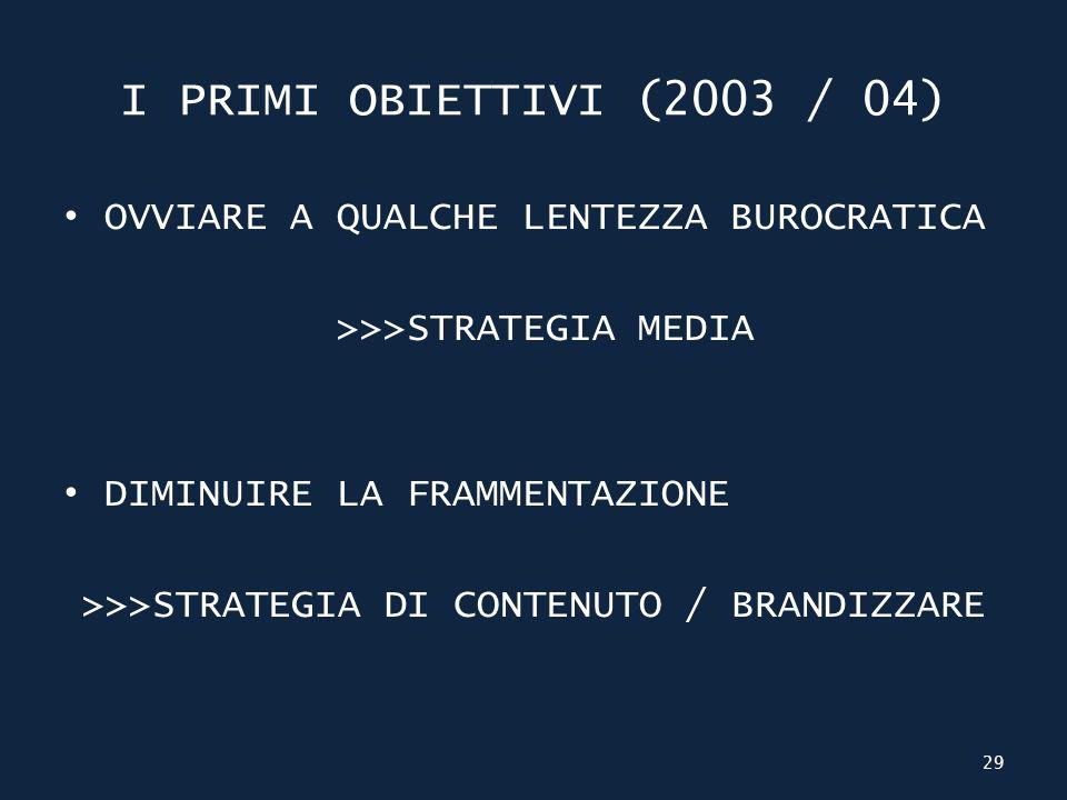 I PRIMI OBIETTIVI (2003 / 04) OVVIARE A QUALCHE LENTEZZA BUROCRATICA >>>STRATEGIA MEDIA DIMINUIRE LA FRAMMENTAZIONE >>>STRATEGIA DI CONTENUTO / BRANDIZZARE 29